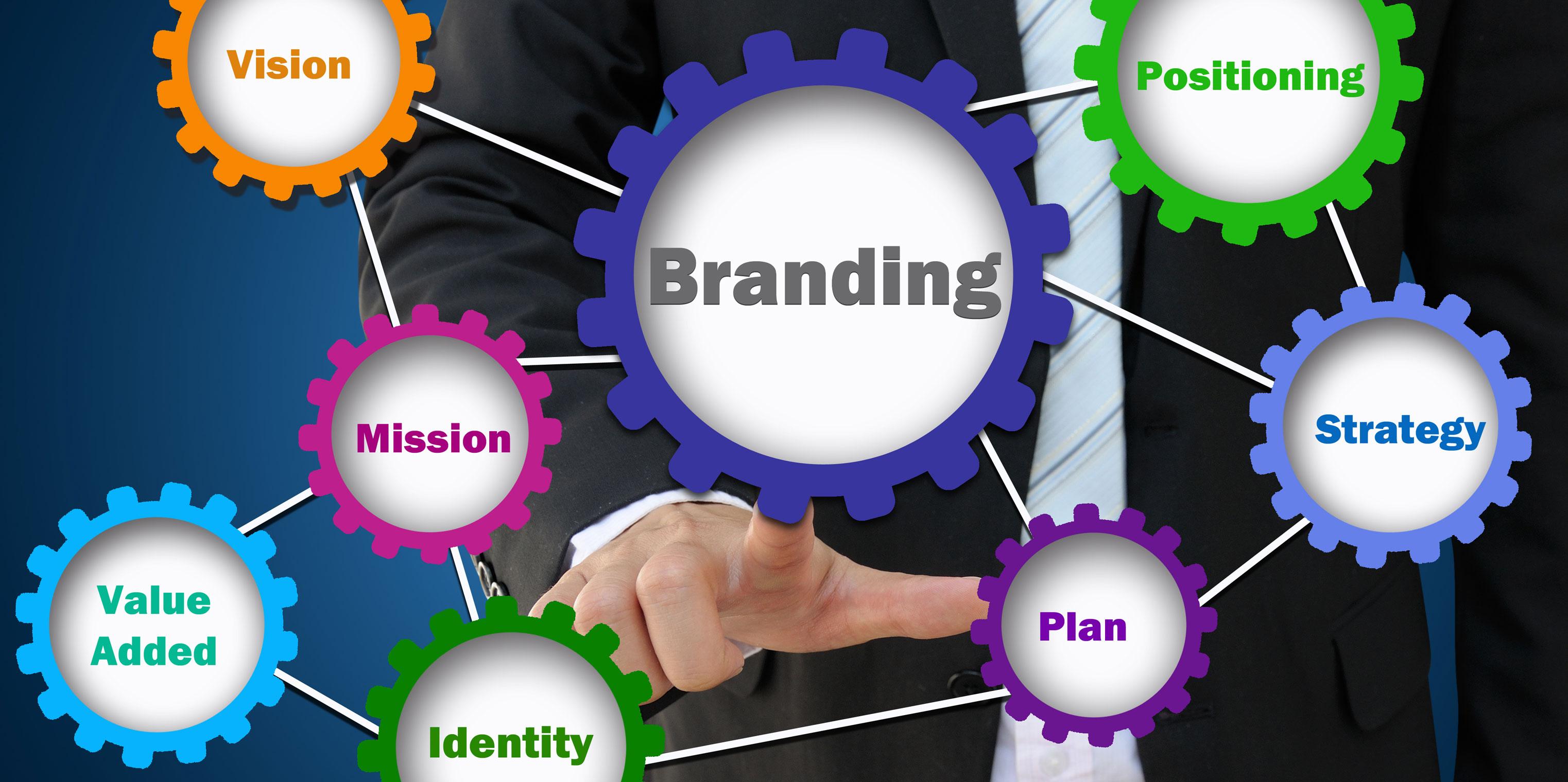 Varumärkesbyggande kommunikation