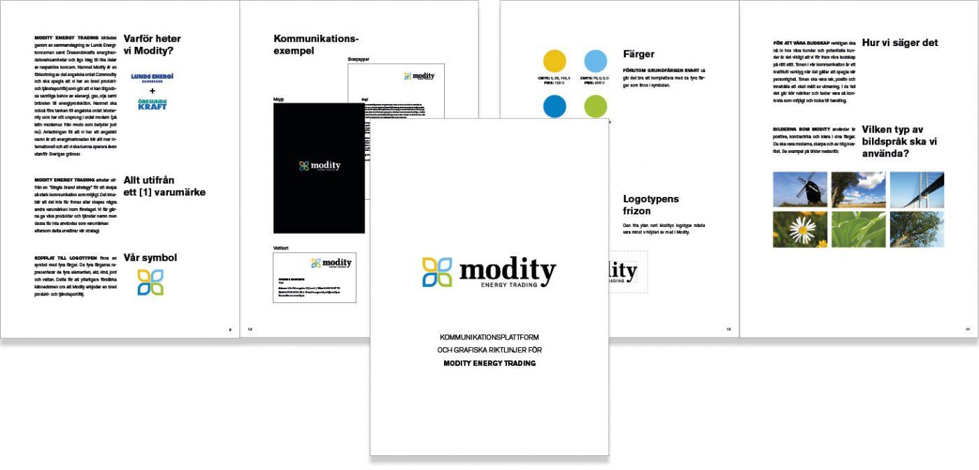 Modity Energy Trading Corporate branding